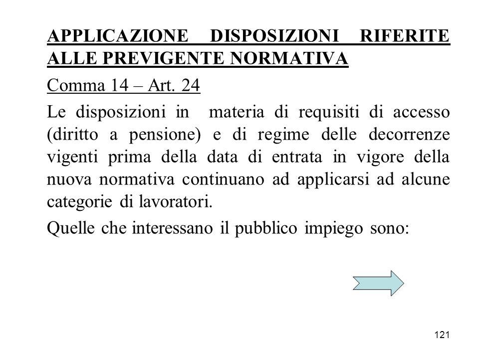 121 APPLICAZIONE DISPOSIZIONI RIFERITE ALLE PREVIGENTE NORMATIVA Comma 14 – Art. 24 Le disposizioni in materia di requisiti di accesso (diritto a pens