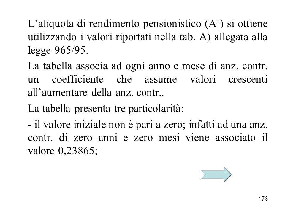 173 Laliquota di rendimento pensionistico (A¹) si ottiene utilizzando i valori riportati nella tab. A) allegata alla legge 965/95. La tabella associa