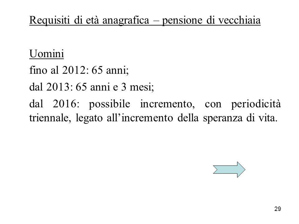 29 Requisiti di età anagrafica – pensione di vecchiaia Uomini fino al 2012: 65 anni; dal 2013: 65 anni e 3 mesi; dal 2016: possibile incremento, con p