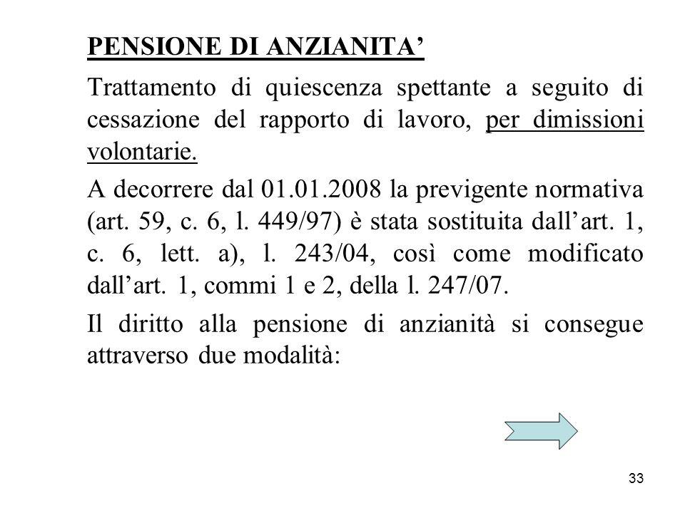 33 PENSIONE DI ANZIANITA Trattamento di quiescenza spettante a seguito di cessazione del rapporto di lavoro, per dimissioni volontarie. A decorrere da