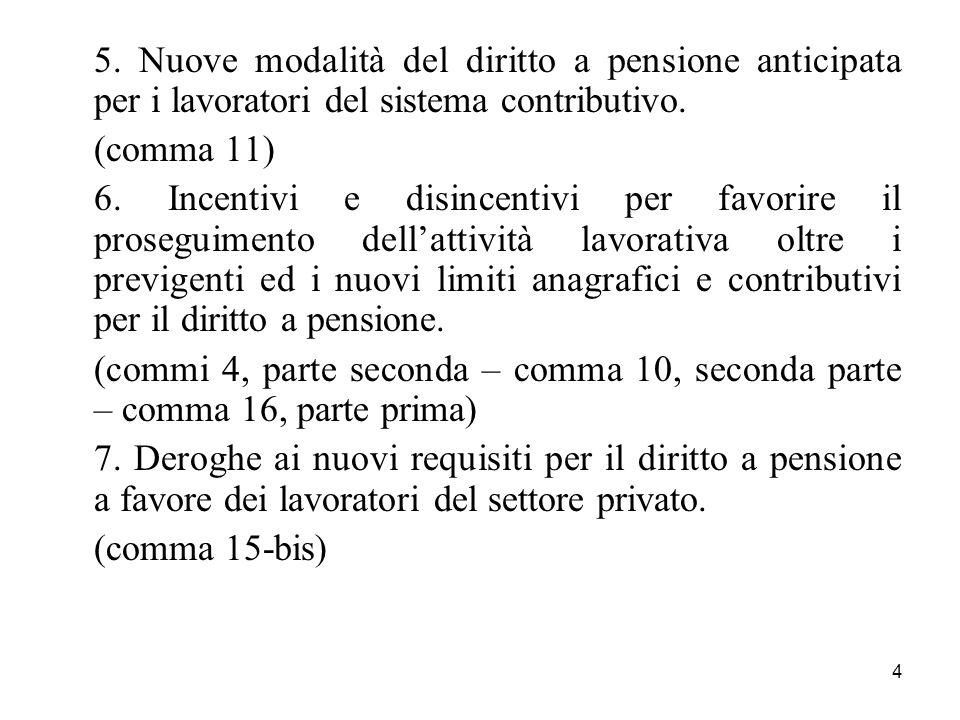 4 5. Nuove modalità del diritto a pensione anticipata per i lavoratori del sistema contributivo. (comma 11) 6. Incentivi e disincentivi per favorire i