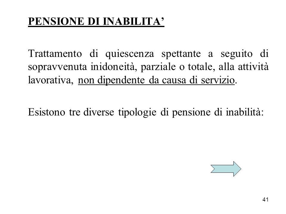 41 PENSIONE DI INABILITA Trattamento di quiescenza spettante a seguito di sopravvenuta inidoneità, parziale o totale, alla attività lavorativa, non di