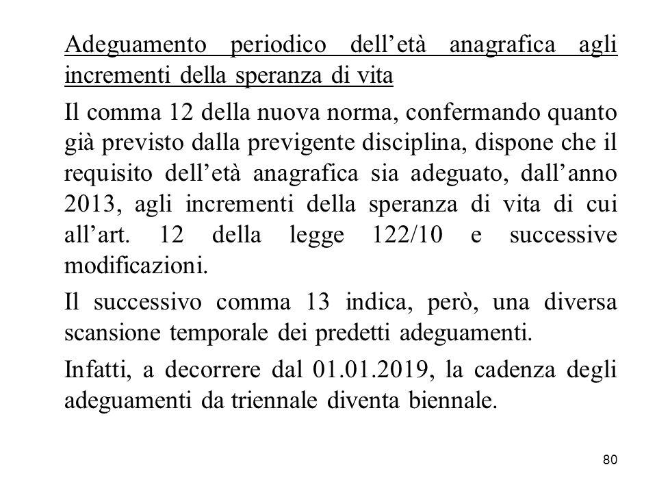 80 Adeguamento periodico delletà anagrafica agli incrementi della speranza di vita Il comma 12 della nuova norma, confermando quanto già previsto dall