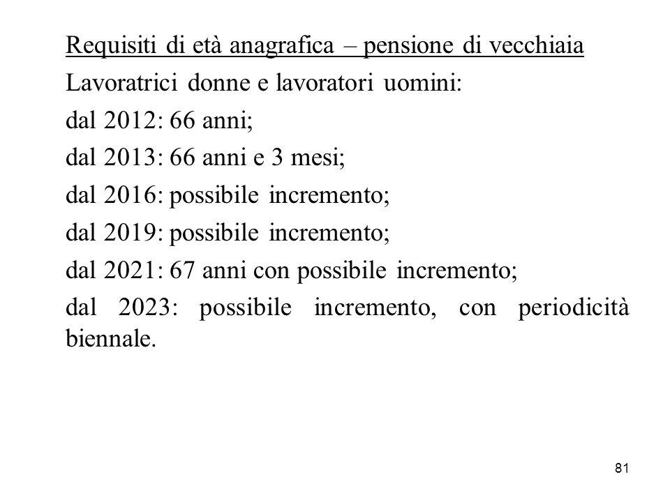 81 Requisiti di età anagrafica – pensione di vecchiaia Lavoratrici donne e lavoratori uomini: dal 2012: 66 anni; dal 2013: 66 anni e 3 mesi; dal 2016: