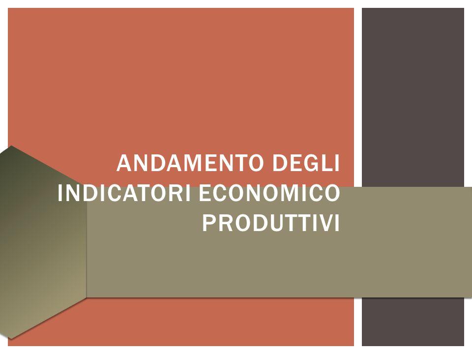 ANDAMENTO DEGLI INDICATORI ECONOMICO PRODUTTIVI