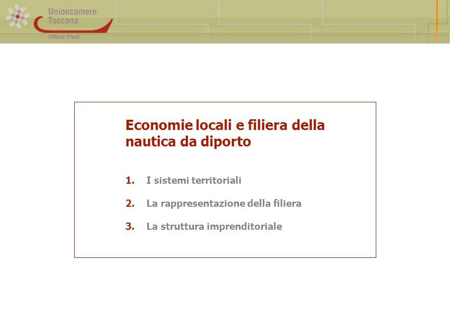 Economie locali e filiera della nautica da diporto 1. I sistemi territoriali 2. La rappresentazione della filiera 3. La struttura imprenditoriale