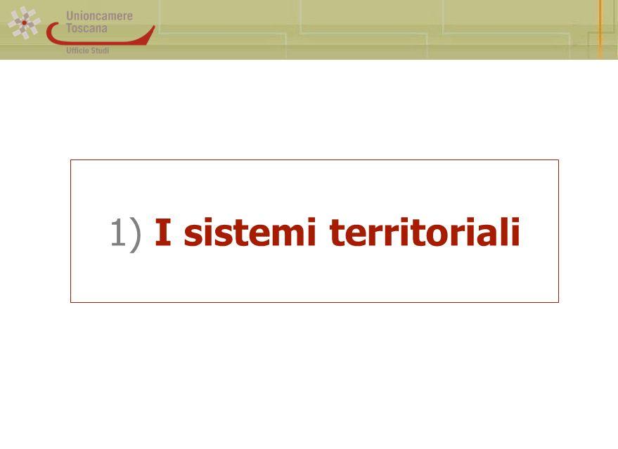 1) I sistemi territoriali