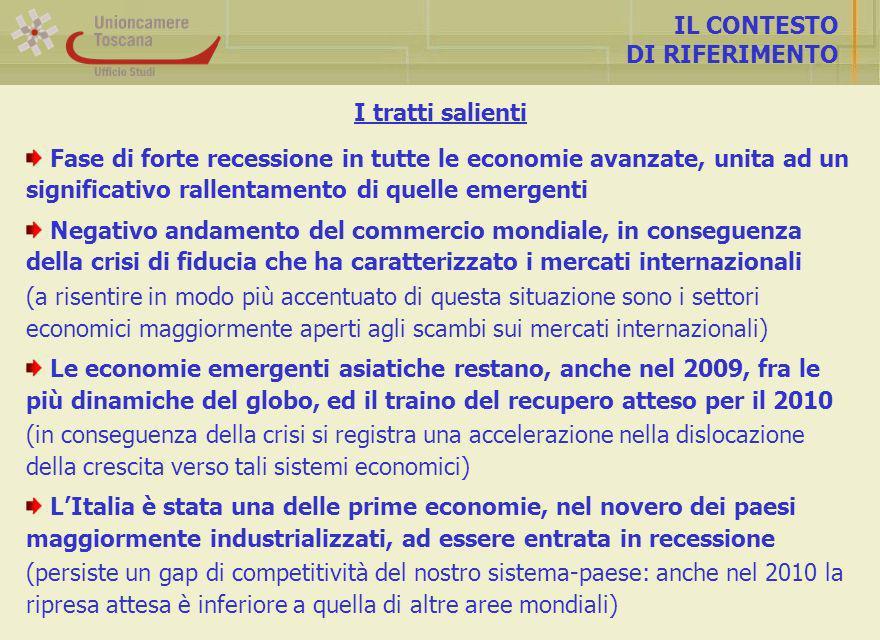 IL CONTESTO DI RIFERIMENTO Pil e commercio mondiale Fonte: Congiuntura.ref - Previsioni al 23 luglio 2009