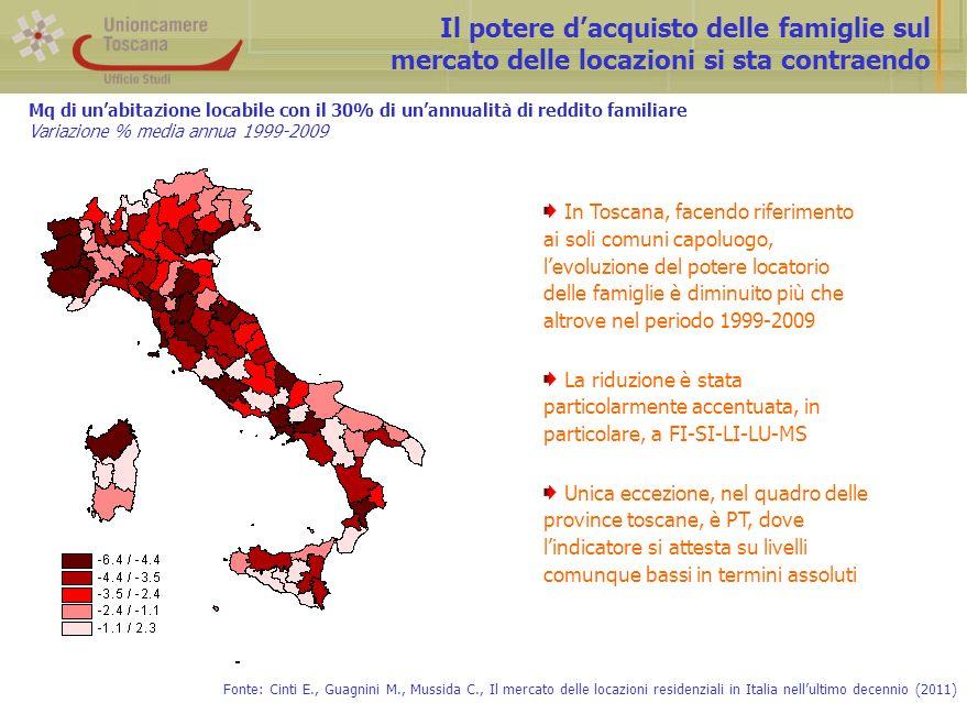 Il potere dacquisto delle famiglie sul mercato delle locazioni si sta contraendo Fonte: Cinti E., Guagnini M., Mussida C., Il mercato delle locazioni residenziali in Italia nellultimo decennio (2011) Mq di unabitazione locabile con il 30% di unannualità di reddito familiare Variazione % media annua 1999-2009 In Toscana, facendo riferimento ai soli comuni capoluogo, levoluzione del potere locatorio delle famiglie è diminuito più che altrove nel periodo 1999-2009 La riduzione è stata particolarmente accentuata, in particolare, a FI-SI-LI-LU-MS Unica eccezione, nel quadro delle province toscane, è PT, dove lindicatore si attesta su livelli comunque bassi in termini assoluti