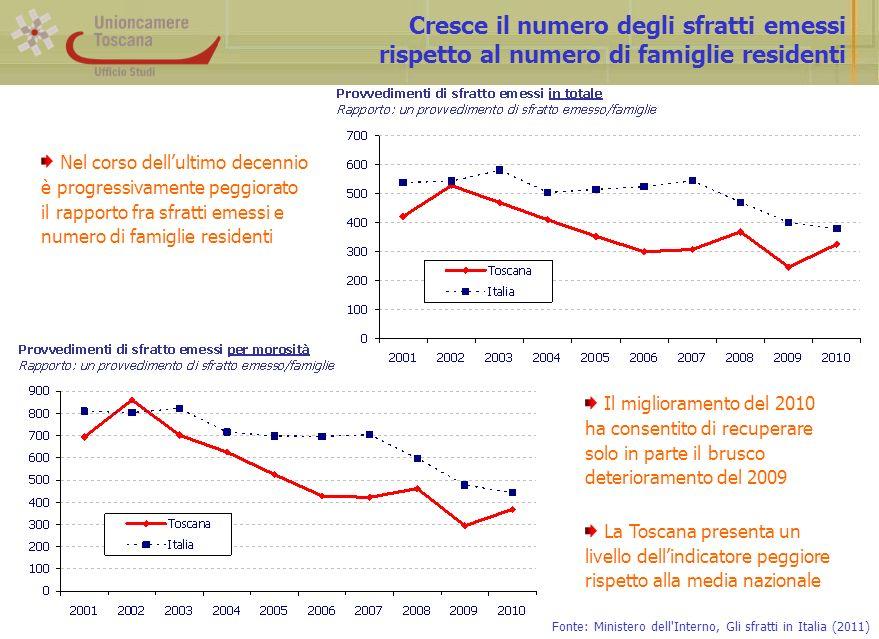 La regione ha saputo mettere in campo una notevole tenuta rispetto agli impatti che la crisi finanziaria, produttiva, occupazionale poteva avere sul sociale.