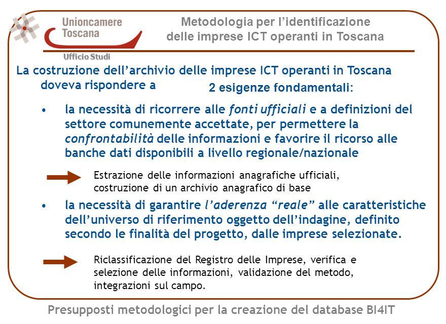 Metodologia per lidentificazione delle imprese ICT operanti in Toscana Ufficio Studi Costruzione dellarchivio anagrafico di base Archivio Anagrafico di base 7.927 imprese con codice ATECO ICT Opportunità Dati confrontabili a livello nazionale-internazionale Limiti Scarso potere di segnalazione del codice ATECO con riferimento al campo di osservazione Utilizzo di fonti e classificazioni ufficiali Classificazione OCSE ISIC 3.1 convertita in ATECO 2002