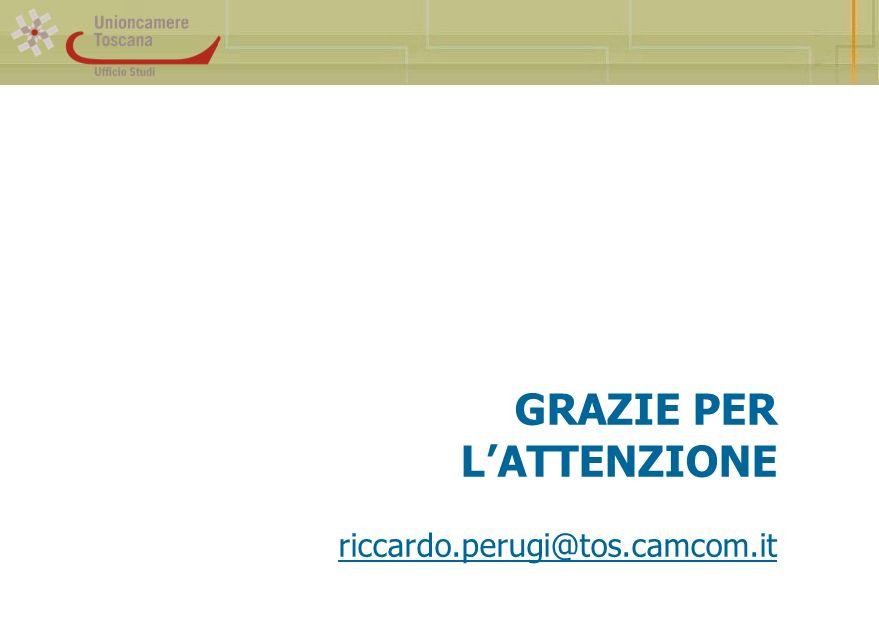 GRAZIE PER LATTENZIONE riccardo.perugi@tos.camcom.it