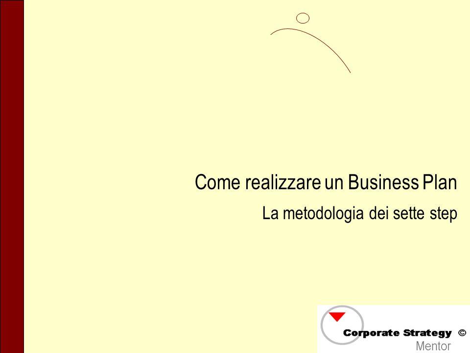 Step 4: Analisi del Mercato Piano di Marketing Piano di Vendita 11 sotto steps