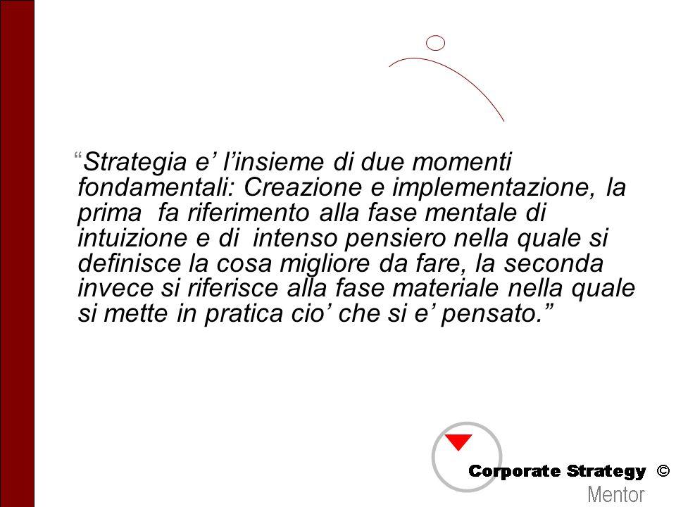 La Strategia e da interndersi come un piano di azioni concepite e disegnate per raggiungere un particolare goal.