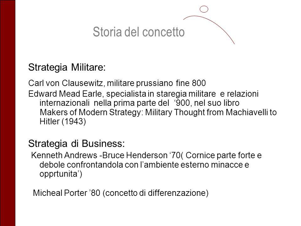 Executive Summary Devicinet la produzione di un dispositivo per Telecomunicazioni.