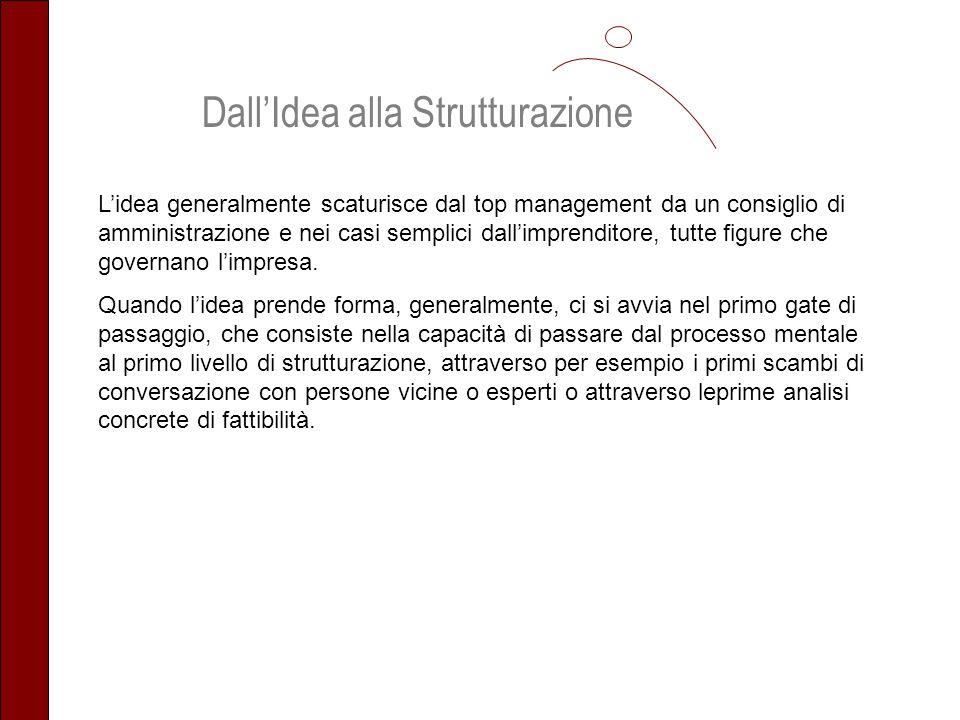 Definizione e Analisi Strategica Che cosa deve eseer fatto.