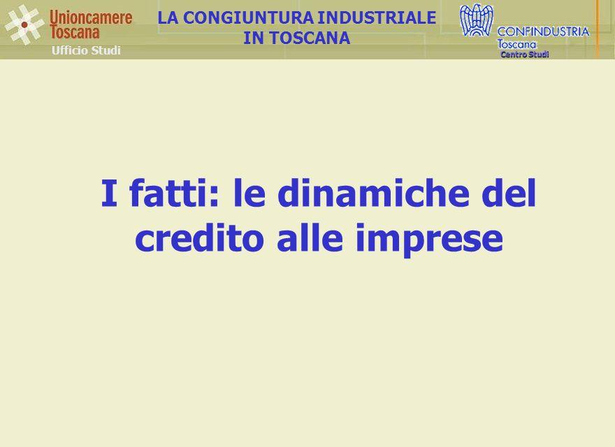 Ufficio Studi LA CONGIUNTURA INDUSTRIALE IN TOSCANA Centro Studi I fatti: le dinamiche del credito alle imprese