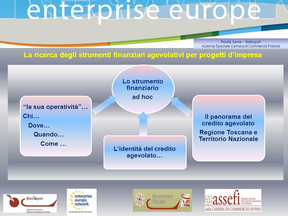 Lidentità del credito agevolato e la sua competenza territoriale Rosita Serra - Metropoli Azienda Speciale Camera di Commercio Firenze