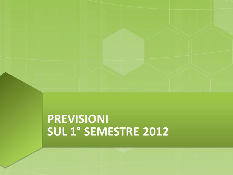 PREVISIONI SUL 1° SEMESTRE 2012