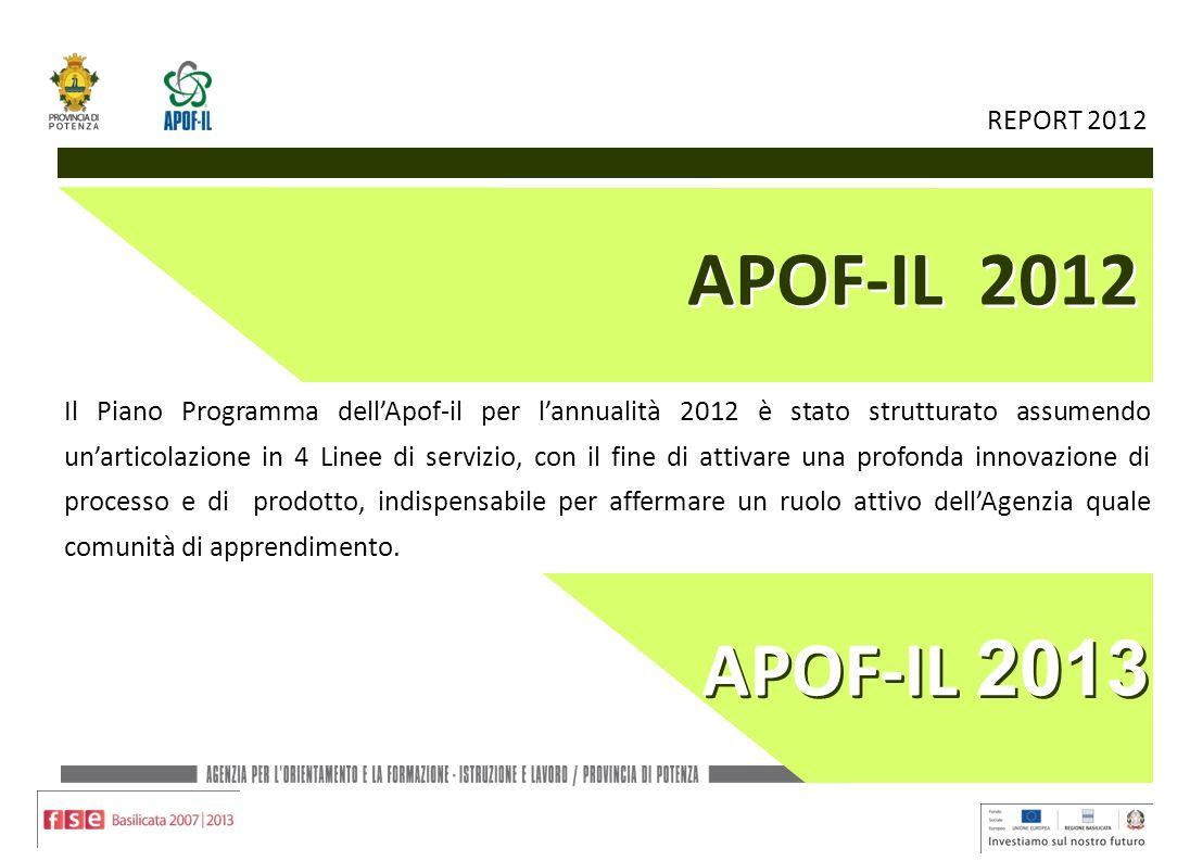 Il Piano Programma dellApof-il per lannualità 2012 è stato strutturato assumendo unarticolazione in 4 Linee di servizio, con il fine di attivare una profonda innovazione di processo e di prodotto, indispensabile per affermare un ruolo attivo dellAgenzia quale comunità di apprendimento.