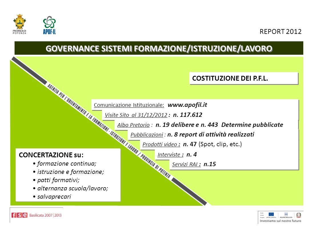 8 REPORT 2012 APOF-IL NEL 2013 f)n………… servizi rai Apprendistato 2012 - 2013 Vale la pena lavorare annualità 2013 Piano I.e F.P.