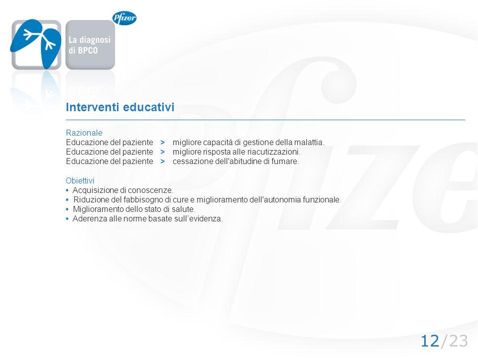 /2312 Interventi educativi Razionale Educazione del paziente>migliore capacità di gestione della malattia. Educazione del paziente>migliore risposta a