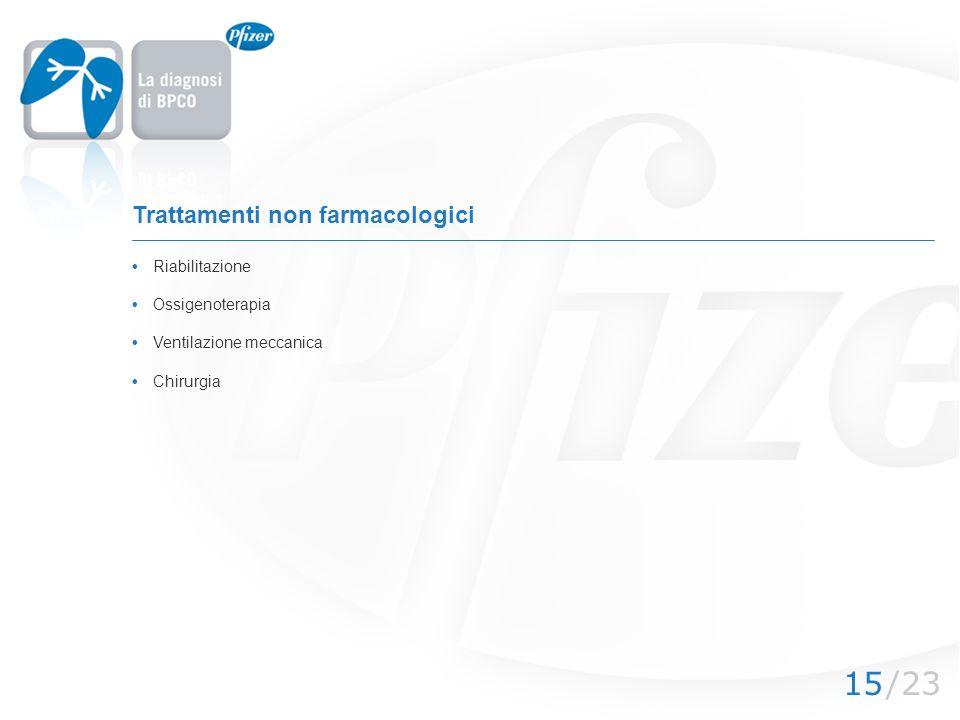 /2315 Trattamenti non farmacologici Riabilitazione Ossigenoterapia Ventilazione meccanica Chirurgia