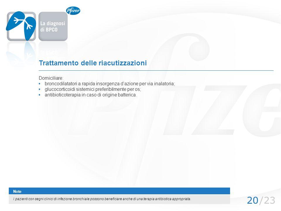 /2320 Trattamento delle riacutizzazioni Domiciliare: broncodilatatori a rapida insorgenza dazione per via inalatoria; glucocorticoidi sistemici prefer