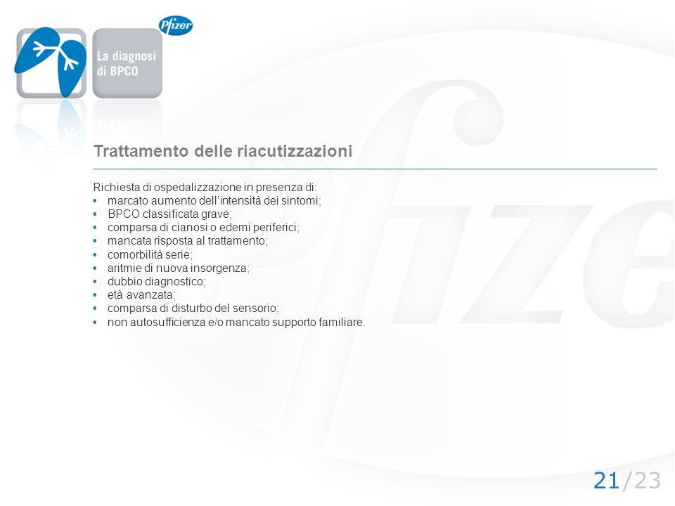 /2321 Trattamento delle riacutizzazioni Richiesta di ospedalizzazione in presenza di: marcato aumento dellintensità dei sintomi; BPCO classificata gra