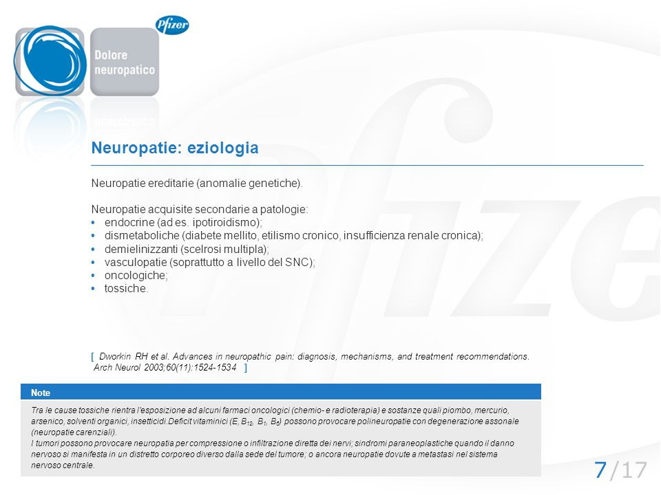 /177 Neuropatie: eziologia Neuropatie ereditarie (anomalie genetiche). Neuropatie acquisite secondarie a patologie: endocrine (ad es. ipotiroidismo);