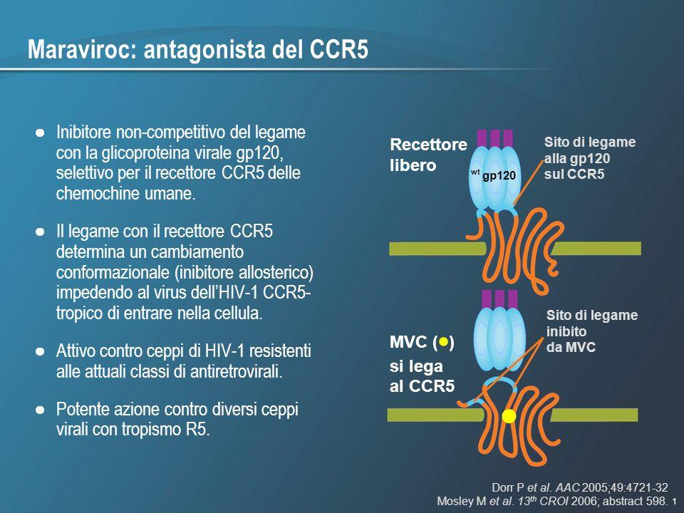 1 Maraviroc: antagonista del CCR5 Inibitore non-competitivo del legame con la glicoproteina virale gp120, selettivo per il recettore CCR5 delle chemoc