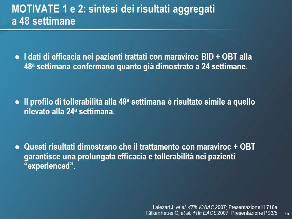 18 MOTIVATE 1 e 2: sintesi dei risultati aggregati a 48 settimane I dati di efficacia nei pazienti trattati con maraviroc BID + OBT alla 48 a settimana confermano quanto già dimostrato a 24 settimane.