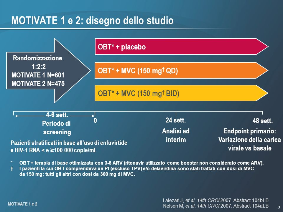 3 Randomizzazione 1:2:2 MOTIVATE 1 N=601 MOTIVATE 2 N=475 MOTIVATE 1 e 2: disegno dello studio OBT* + MVC (150 mg BID) OBT* + MVC (150 mg QD) OBT* + placebo Analisi ad interim 0 24 sett.