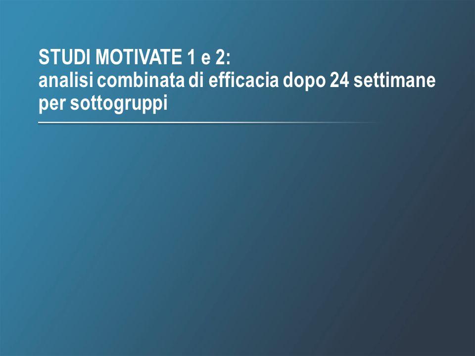 9 STUDI MOTIVATE 1 e 2: analisi combinata di efficacia dopo 24 settimane per sottogruppi