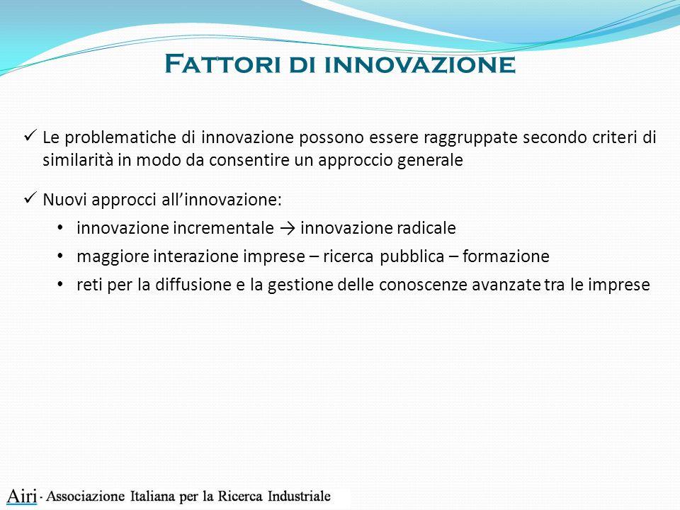 Fattori di innovazione Le problematiche di innovazione possono essere raggruppate secondo criteri di similarità in modo da consentire un approccio gen