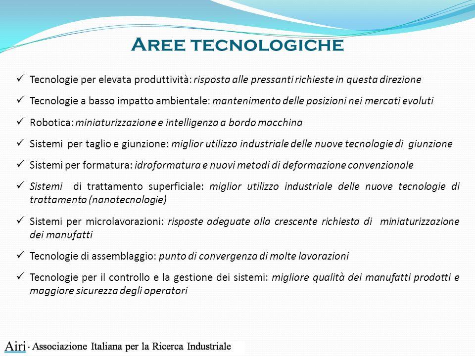 Aree tecnologiche Tecnologie per elevata produttività: risposta alle pressanti richieste in questa direzione Tecnologie a basso impatto ambientale: ma