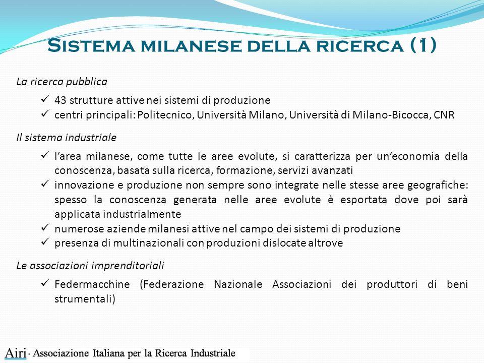 Sistema milanese della ricerca (1) La ricerca pubblica 43 strutture attive nei sistemi di produzione centri principali: Politecnico, Università Milano