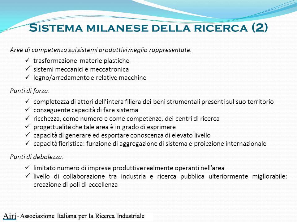 Sistema milanese della ricerca (2) Aree di competenza sui sistemi produttivi meglio rappresentate: trasformazione materie plastiche sistemi meccanici