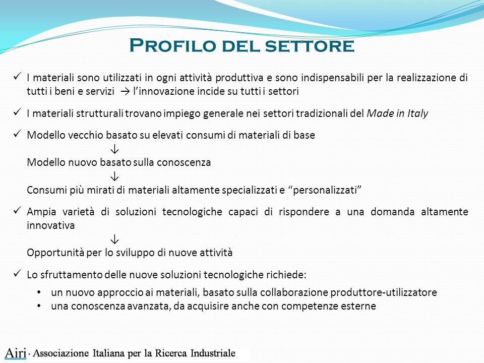 Profilo del settore I materiali sono utilizzati in ogni attività produttiva e sono indispensabili per la realizzazione di tutti i beni e servizi linno