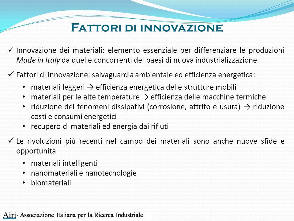 Fattori di innovazione Innovazione dei materiali: elemento essenziale per differenziare le produzioni Made in Italy da quelle concorrenti dei paesi di