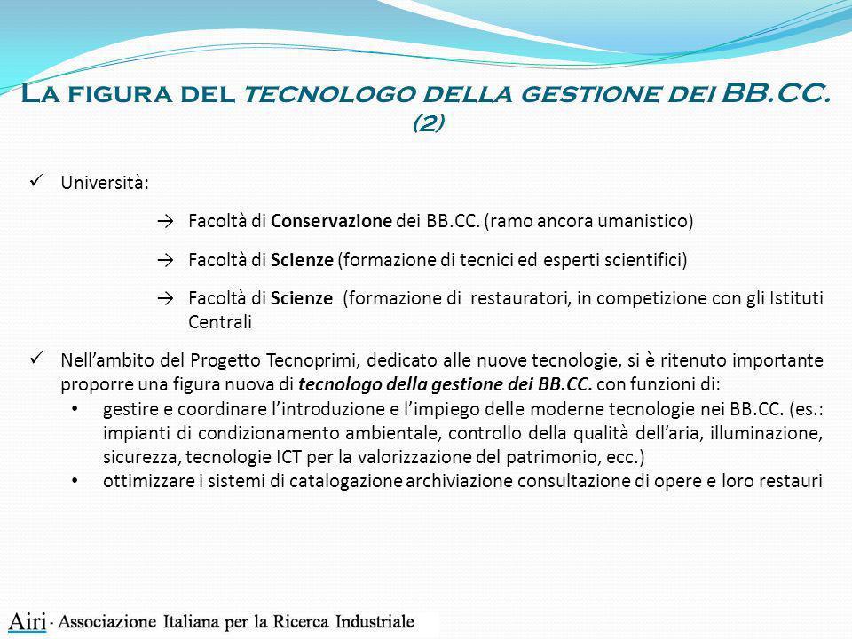 La figura del tecnologo della gestione dei BB.CC. (2) Università: Facoltà di Conservazione dei BB.CC. (ramo ancora umanistico) Facoltà di Scienze (for