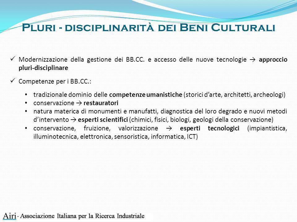 Pluri - disciplinarità dei Beni Culturali Modernizzazione della gestione dei BB.CC. e accesso delle nuove tecnologie approccio pluri-disciplinare Comp