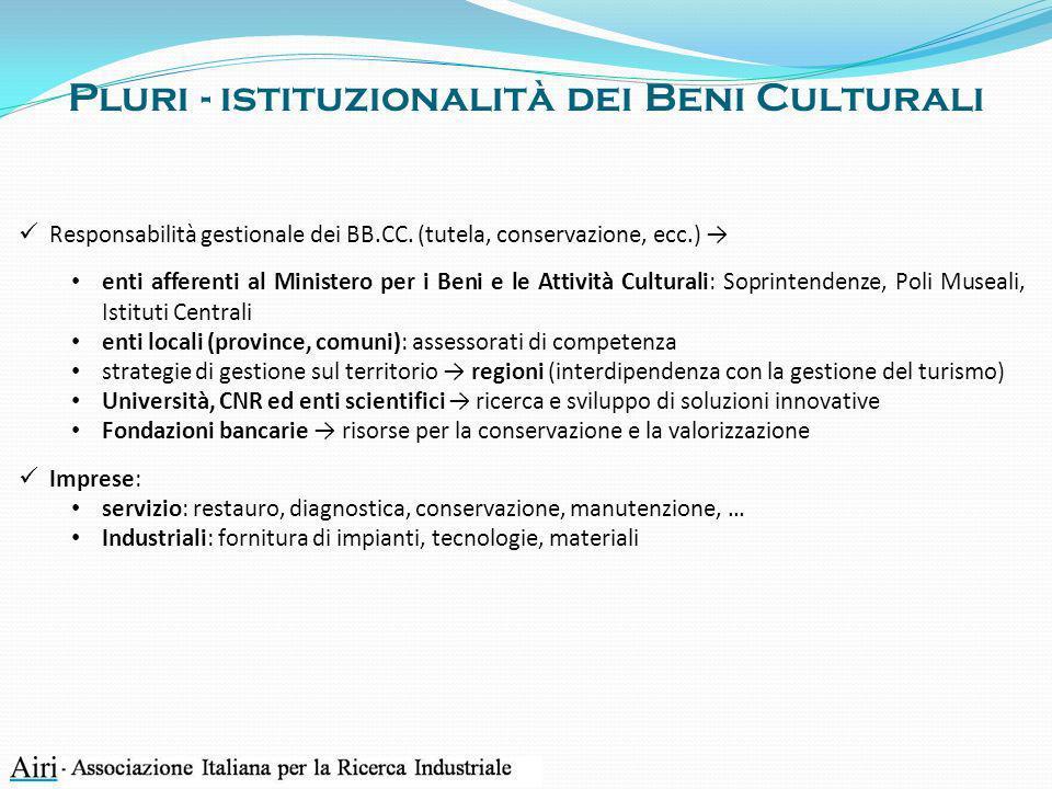 Pluri - istituzionalità dei Beni Culturali Responsabilità gestionale dei BB.CC. (tutela, conservazione, ecc.) enti afferenti al Ministero per i Beni e