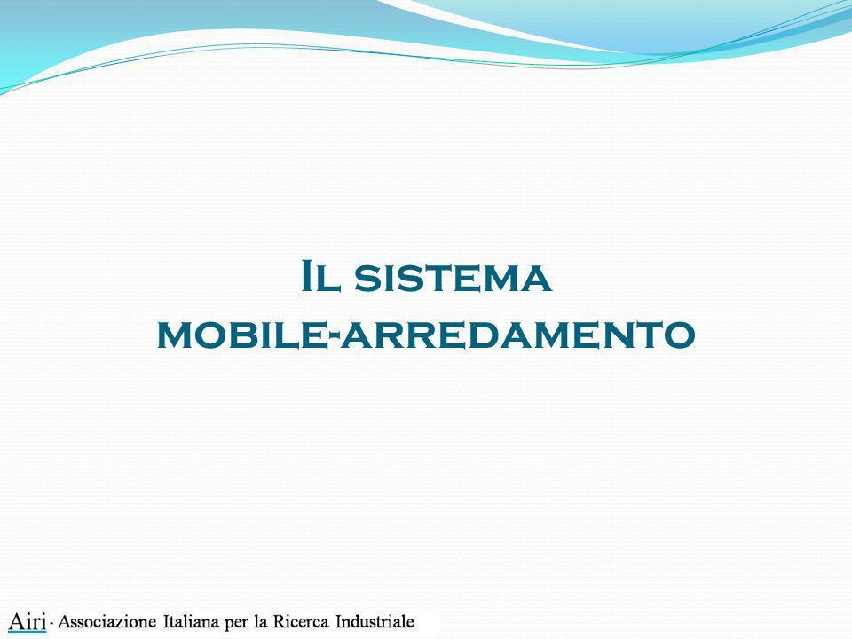 Il sistema mobile-arredamento