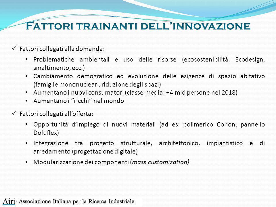 Fattori trainanti dellinnovazione Fattori collegati alla domanda: Problematiche ambientali e uso delle risorse (ecosostenibilità, Ecodesign, smaltimen