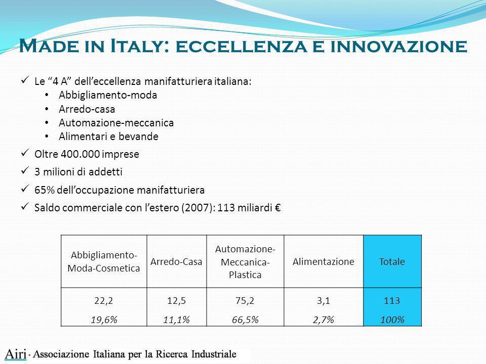 Made in Italy: eccellenza e innovazione Le 4 A delleccellenza manifatturiera italiana: Abbigliamento-moda Arredo-casa Automazione-meccanica Alimentari