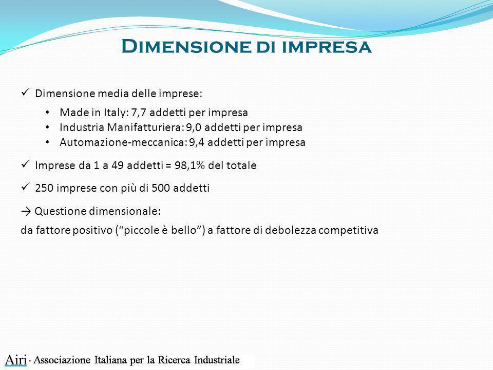 Dimensione di impresa Dimensione media delle imprese: Made in Italy: 7,7 addetti per impresa Industria Manifatturiera: 9,0 addetti per impresa Automaz