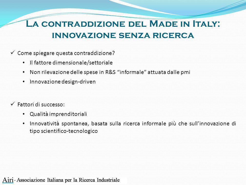 La contraddizione del Made in Italy: innovazione senza ricerca Come spiegare questa contraddizione? Il fattore dimensionale/settoriale Non rilevazione