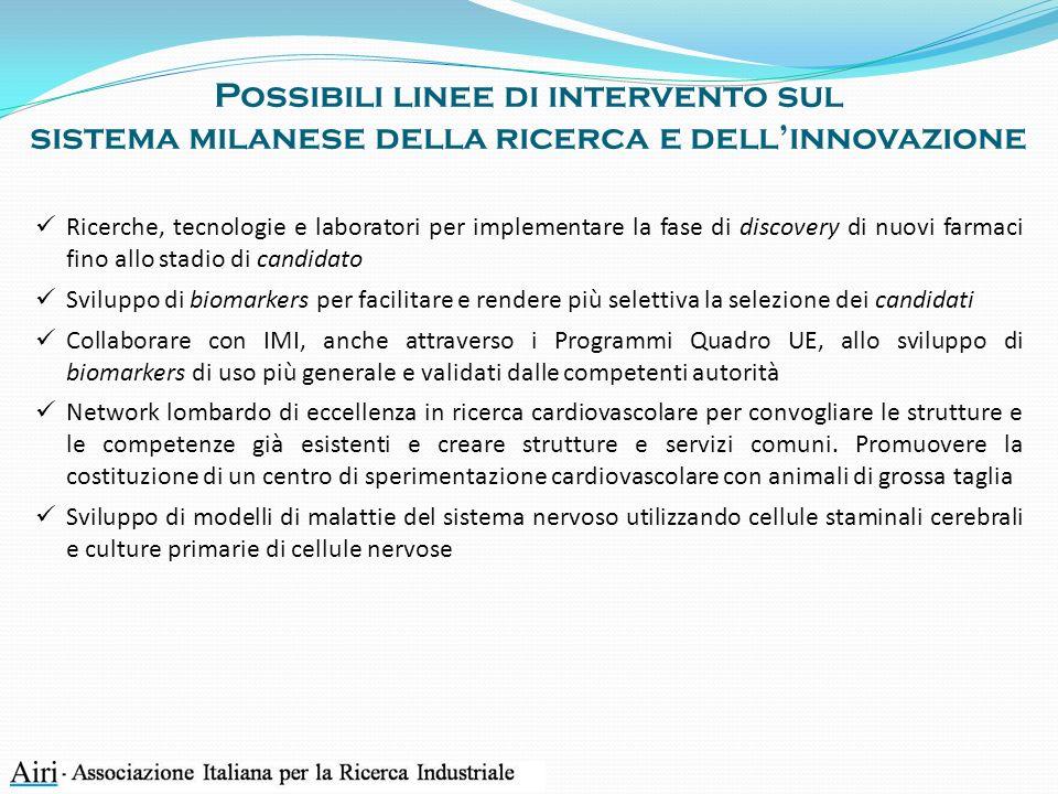 Possibili linee di intervento sul sistema milanese della ricerca e dellinnovazione Ricerche, tecnologie e laboratori per implementare la fase di disco