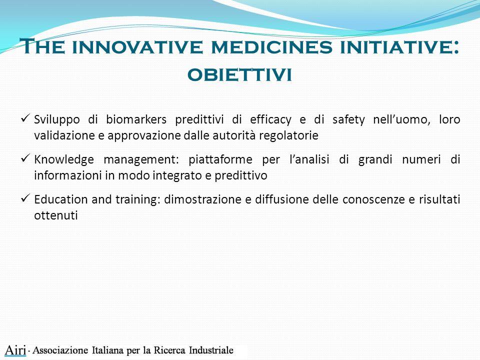 The innovative medicines initiative: obiettivi Sviluppo di biomarkers predittivi di efficacy e di safety nelluomo, loro validazione e approvazione dal